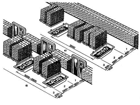 Рабочее место каменщика при кладке