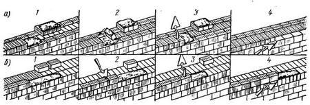 Кладка стен из керамических камней