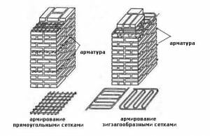 Армирование кирпичной кладки металлическими сетками