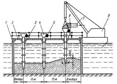 Схема подводного бетонирования способом вертикально перемещающихся труб