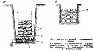 Кладка из камней неправильной формы