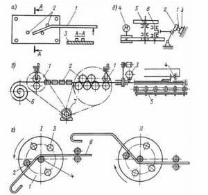 Механическая обработка арматурной стали