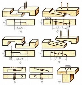 Сращивание деревянных элементов