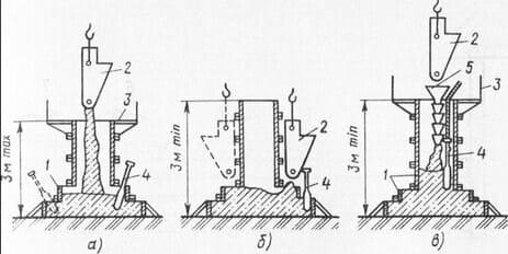 Бетонирование ступенчатых фундаментов с крановой подачей смеси бадьями