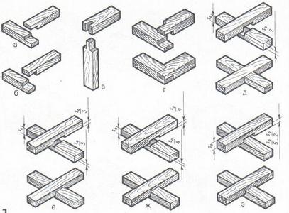 Соединение деревянных элементов под прямым углом