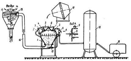 Схема подачи бетонной смеси пневмонагнетателем