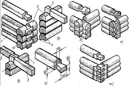 Детали рубленных стен