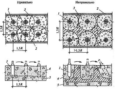 Правила уплотнения бетонной смеси внутренними вибраторами