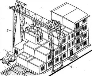 Деревянные дома из объемных элементов
