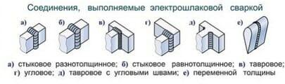 Соединения выполняемые электрошлаковой сваркой