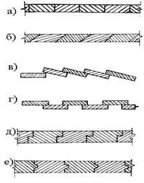 Способы сплачивания деревянных элементов