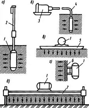 Типы вибраторов и схемы передачи колебаний бетонной смеси
