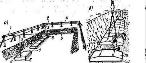 Монтаж фундаментов под колонны