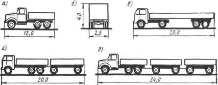 Предельные габаритные размеры автомобилей и автопоездов , с допускаемых к движению на дорогах