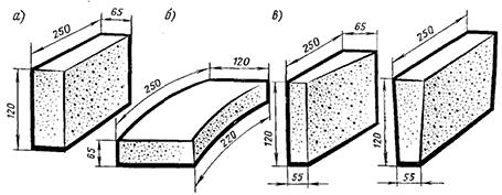 Форма строительного кирпича