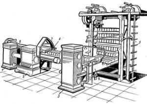 Автоматический резательный станок
