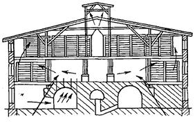 Схема сушки сырца над печью